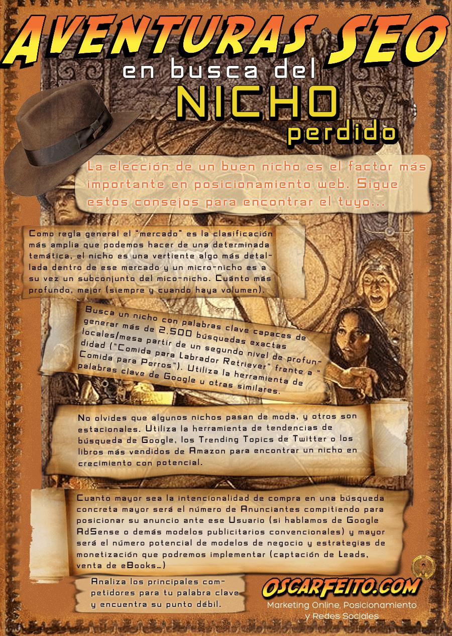 SEO Nichos