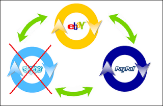 Skype PayPal Ebay