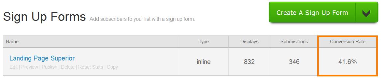 Resultados Landing Page